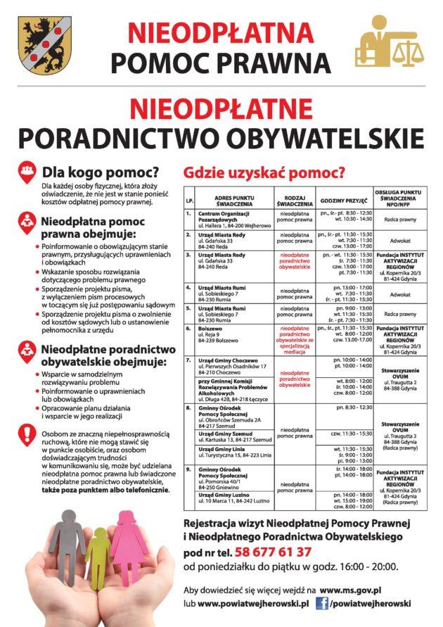 Punkt Nieodpłatnej Pomocy Prawnej 0raz Nieodpłatnego Poradnictwa Obywatelskiego wUrzędzie Miasta wRedzie