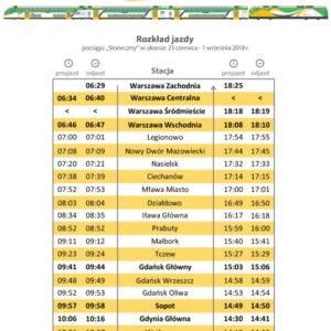 Rusza wakacyjny pociąg ze stolicy nad morze