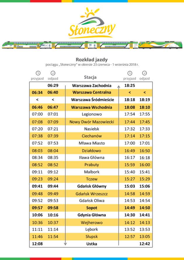 Rusza wakacyjny pociąg zestolicy nadmorze