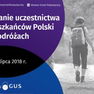 Badanie uczestnictwa mieszkańców Polski wpodróżach
