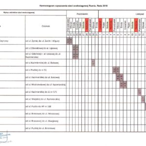 Harmonogram czyszczenia sieci wodociągowej