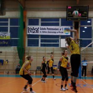 Redzki sport młodzieżowy wewspółzawodnictwie krajowym