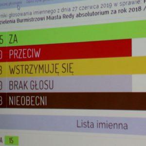 Burmistrz Miasta Redy zabsolutorium iwotum zaufania zarok 2018!