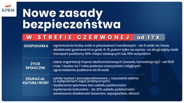 Nowe zasady bezpieczeństwa wstrefie czerwonej od17.10