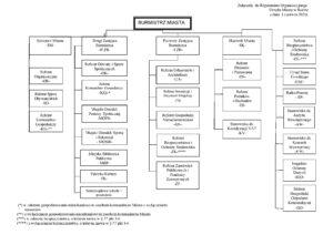 Schemat Do Ro Z 1 Czerwca 2021 Page 001